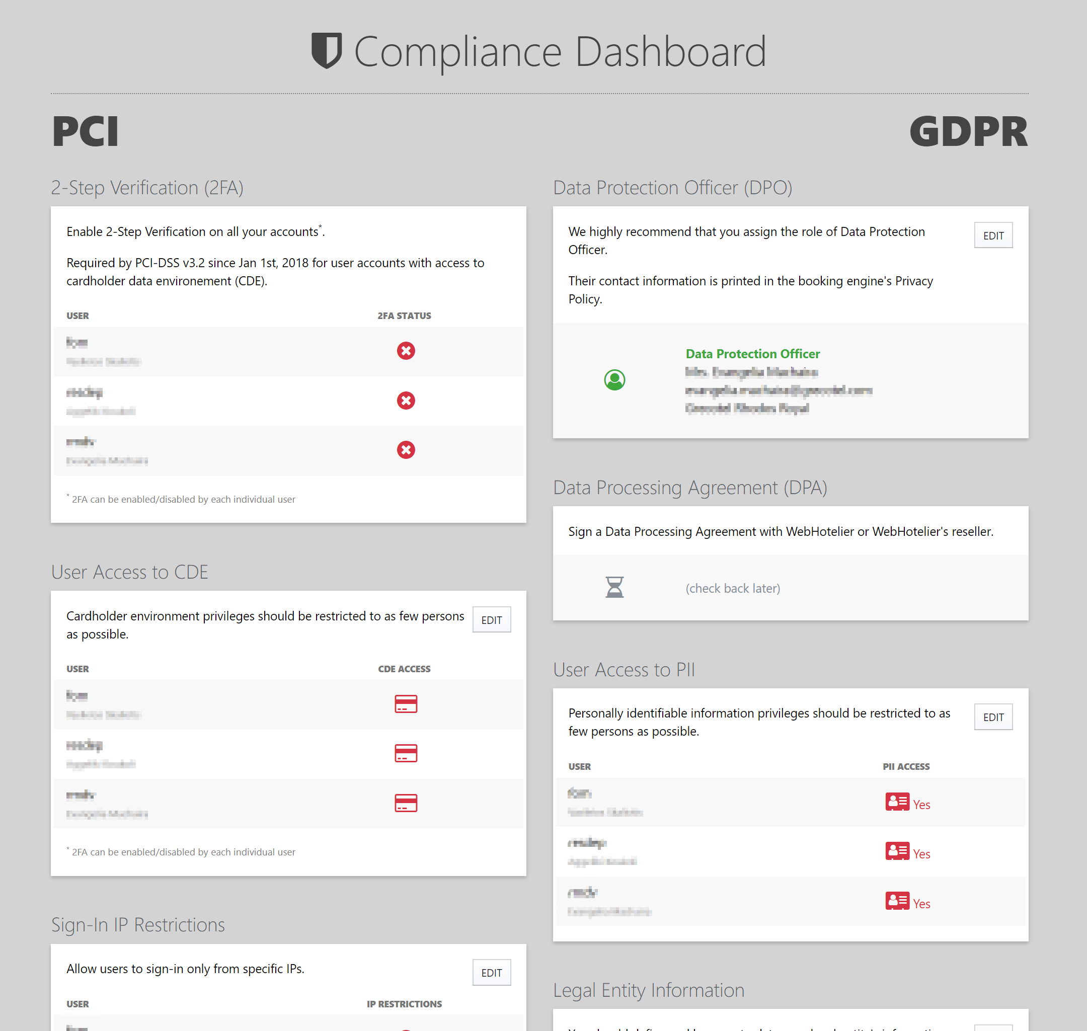 compliance-dashboard