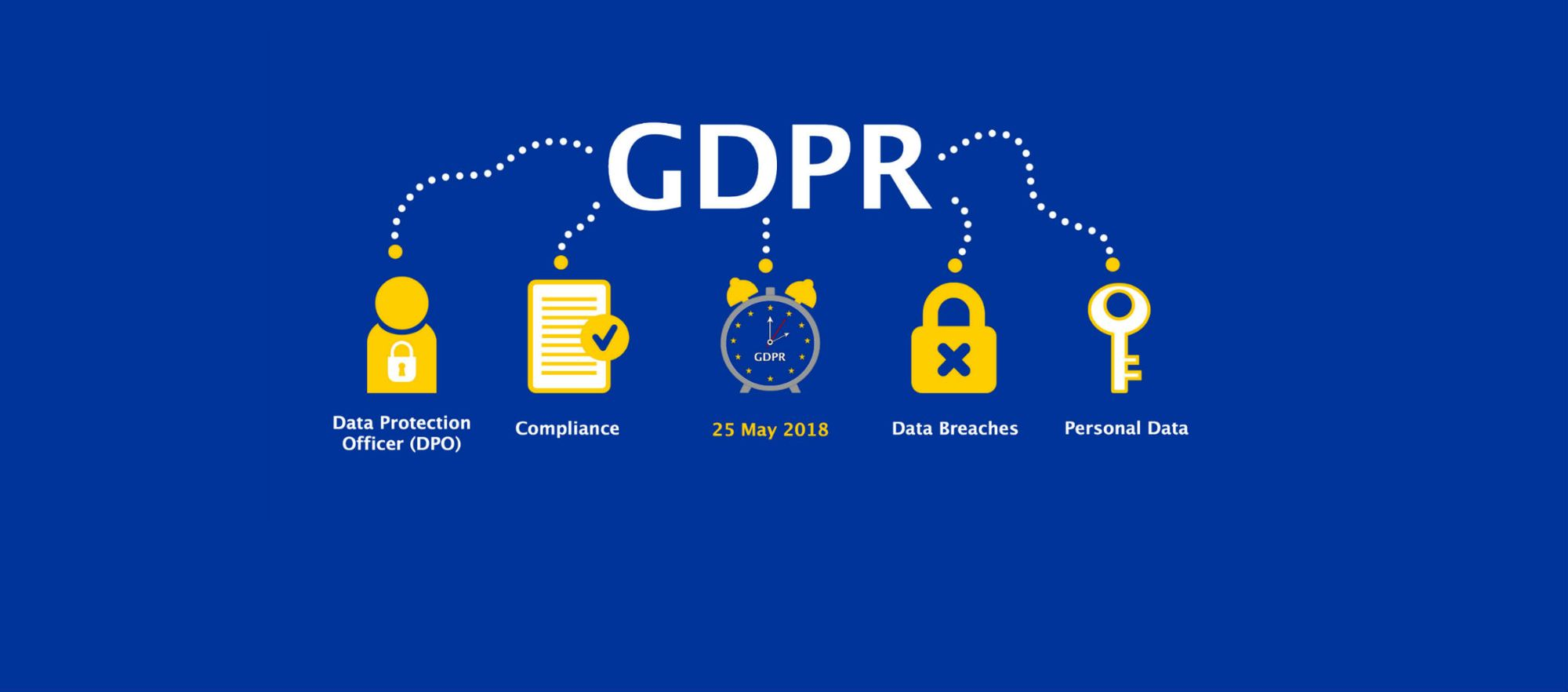 GDPR Glossary of Terms